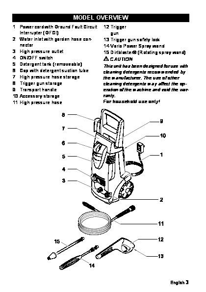 Karcher electric pressure washer repair manual