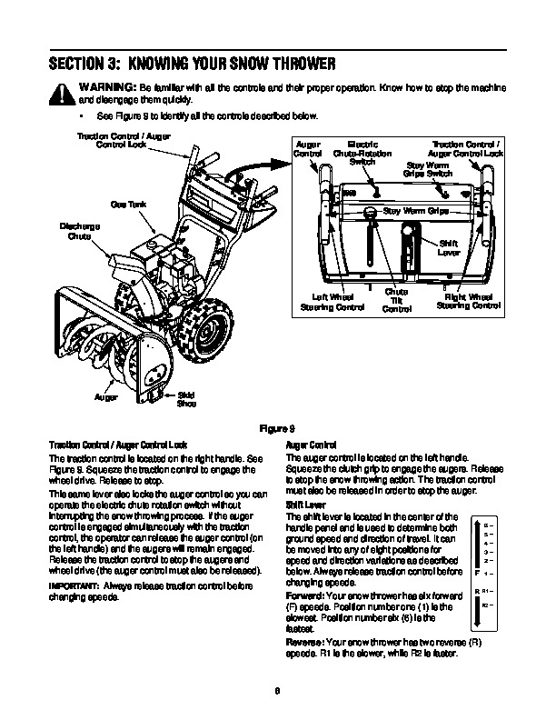 Snow Flite Snowthrower Manual Repair