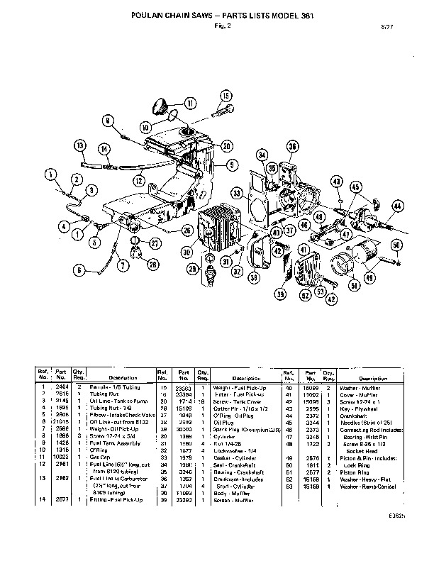 poulan chainsaw parts? poulan pro pp4218avx chainsaw repair manual pdf  but  you'll want check user your particular because some our pre- models  recommended