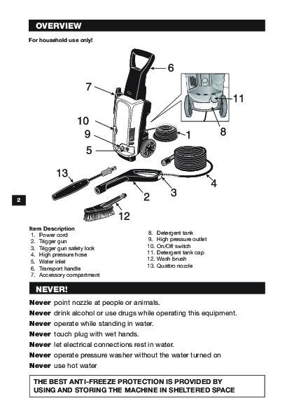 Hot Water Pressure Washer Wiring Diagram