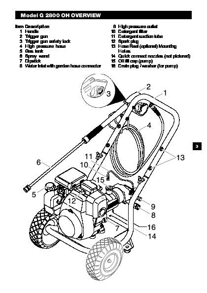 Karcher 580 Repair Manual