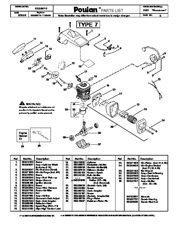Jonsered 2055 Service Manual