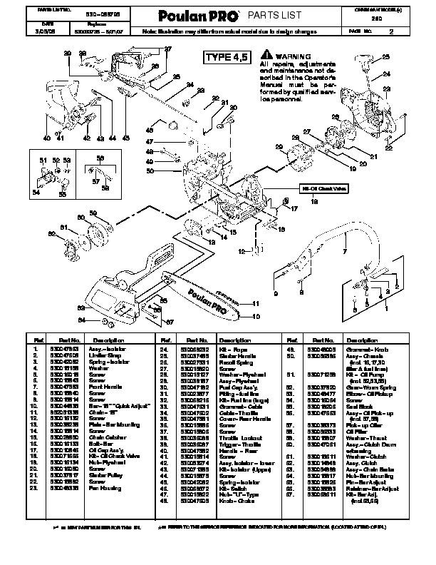 Poulan Pro 285 Manual