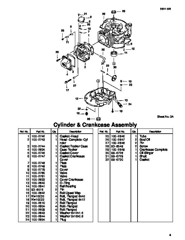 Parts manual For toro Lawn Mower Model 20371