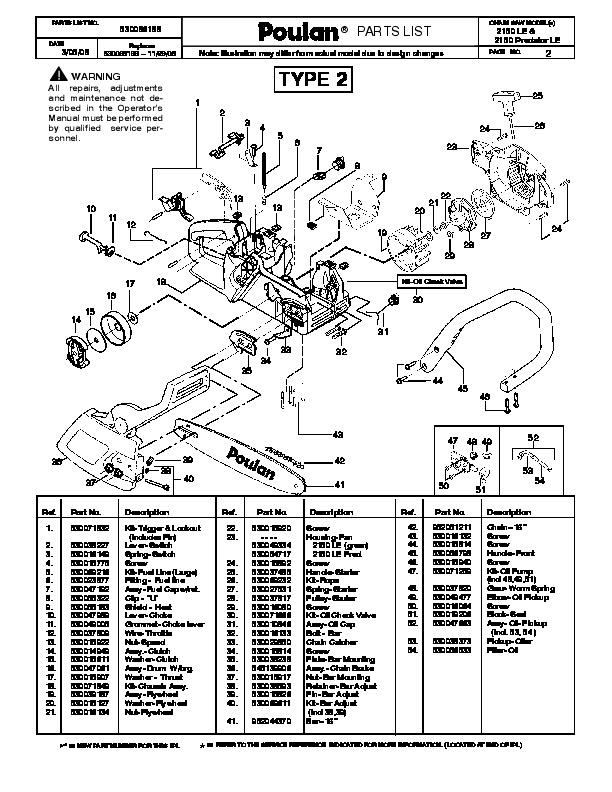 Poulan 2150 Service Manual