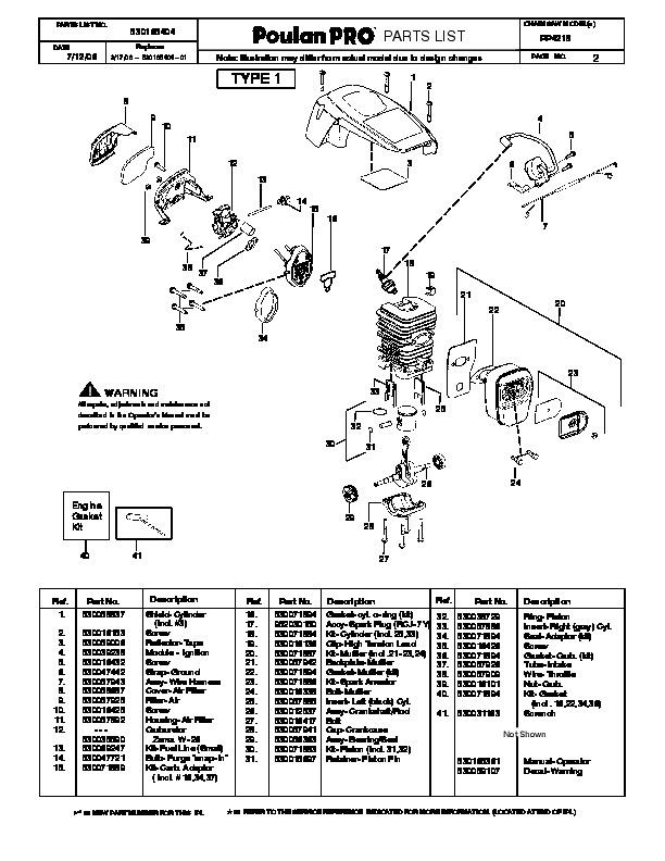 Poulan Pro Chainsaw Repair Manual