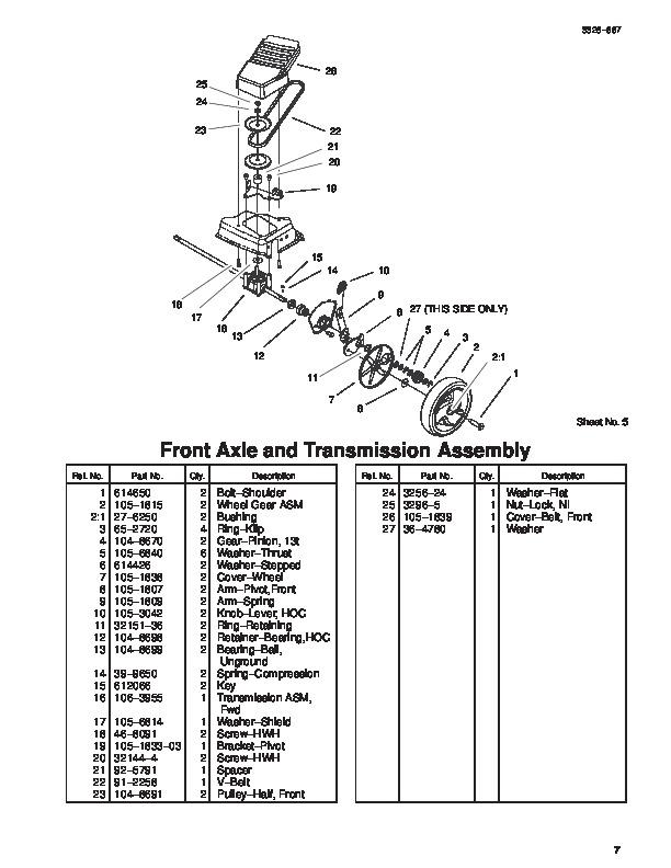 Toro Model 51972 owners manual Craftsman lawn mower Parts