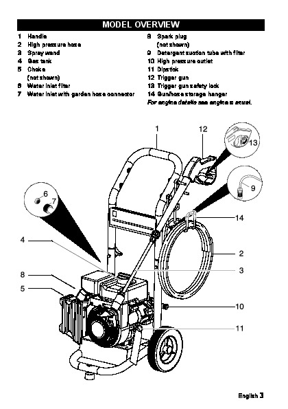 Karcher g 2000 qt Manual
