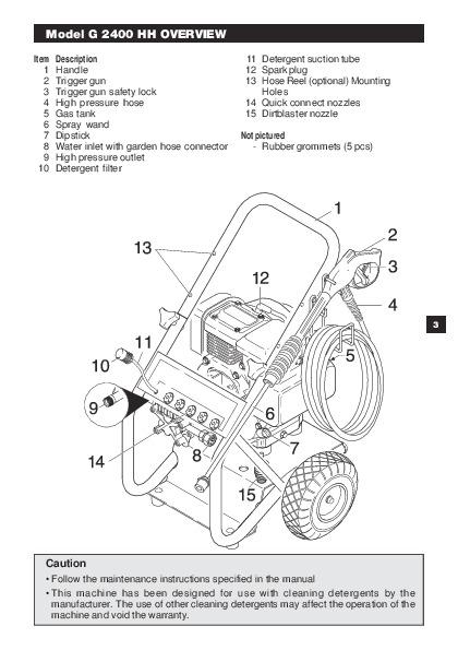 Owners manual for Karcher Tornado Br 400