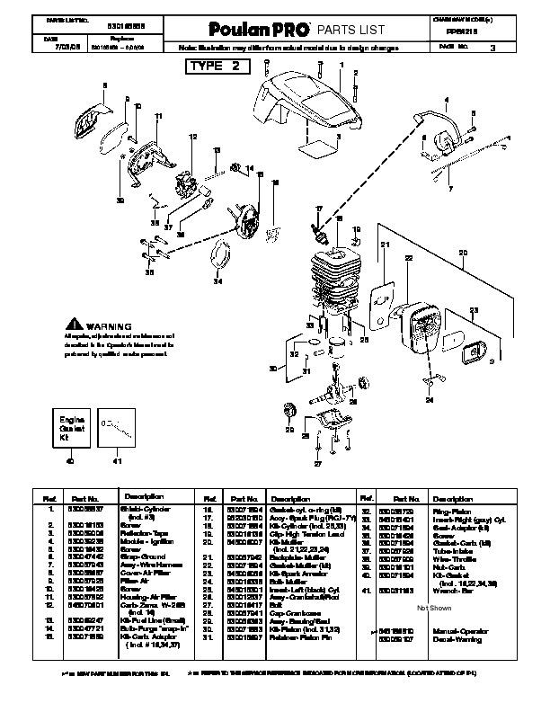 Service manual poulan Ppb 300e