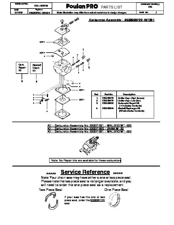 Poulan pro 220 Manual