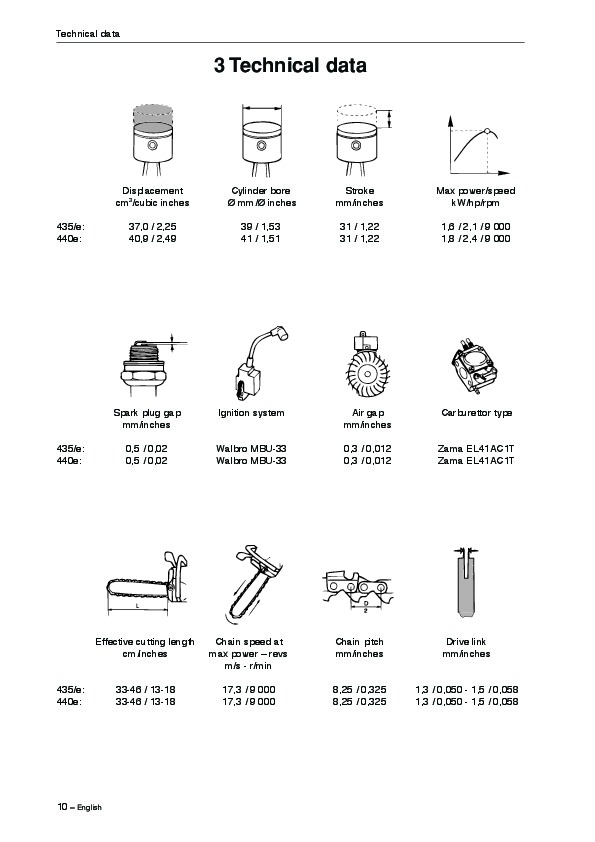Husqvarna 240 Workshop Manual