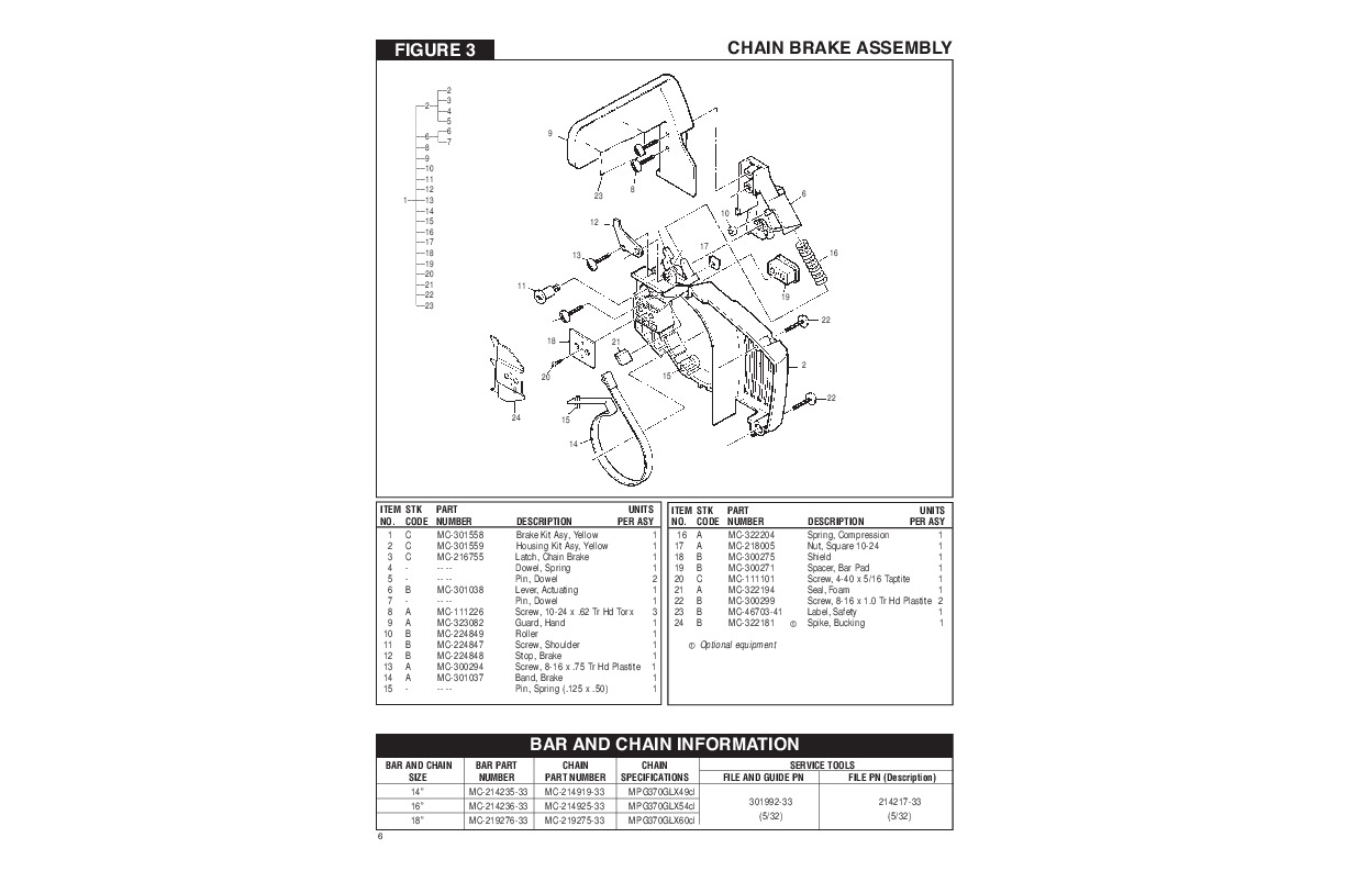 Maccat Chainsaw owners manual