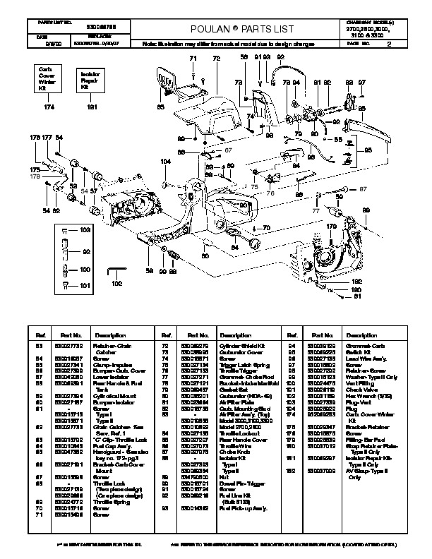 Vingcard 2100 user Manual usmc