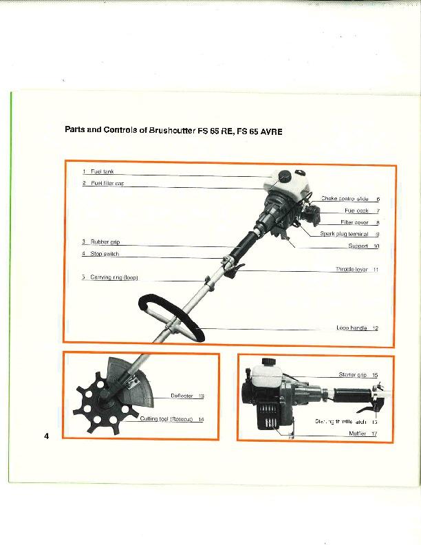 Stihl Fs 85 Brushcutter Fs85 Parts Diagram N Manual Guide