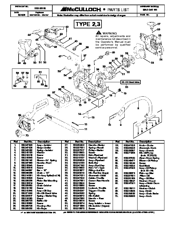 Stihl fs90 service manual pdf