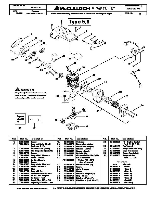 Mcculloch Mac120 manual