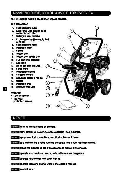 Karcher hd 650 User Manual
