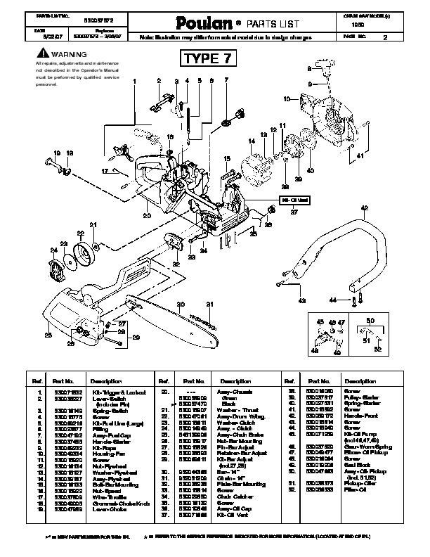 Repair Manual Poulan Woodshark 1950